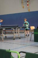 2012 Minimeisterschaften